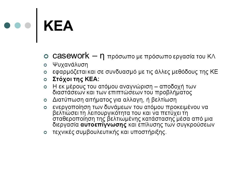 ΚΕΑ casework – η πρόσωπο με πρόσωπο εργασία του ΚΛ Ψυχανάλυση εφαρμόζεται και σε συνδυασμό με τις άλλες μεθόδους της ΚΕ Στόχοι της ΚΕΑ: Η εκ μέρους το