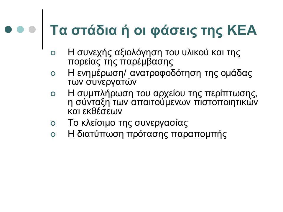Τα στάδια ή οι φάσεις της ΚΕΑ Η συνεχής αξιολόγηση του υλικού και της πορείας της παρέμβασης Η ενημέρωση/ ανατροφοδότηση της ομάδας των συνεργατών Η σ