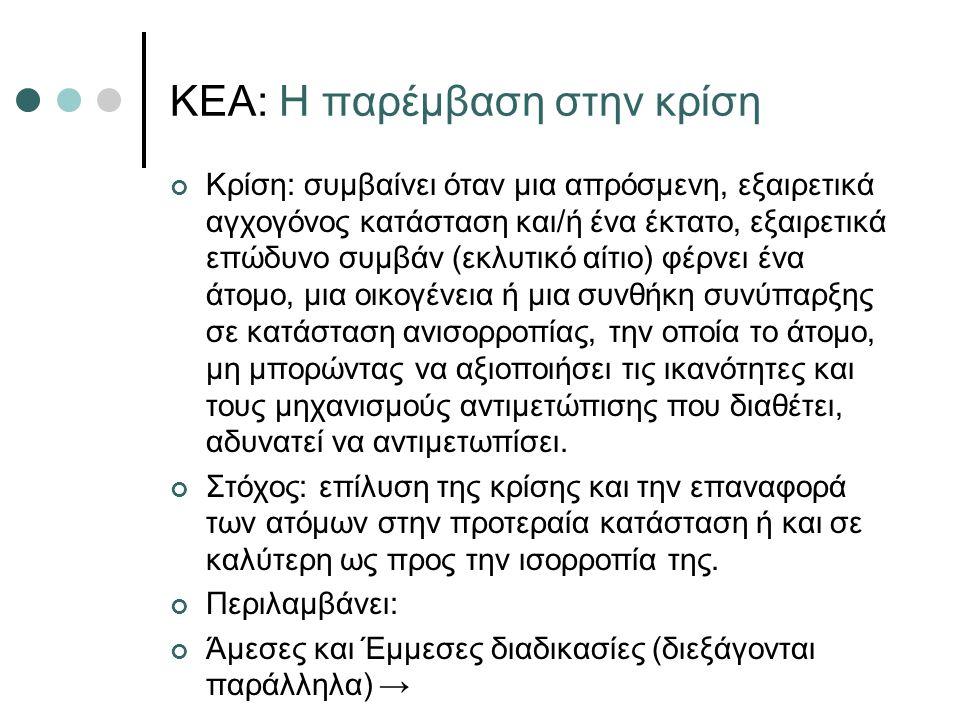 ΚΕΑ: Η παρέμβαση στην κρίση Κρίση: συμβαίνει όταν μια απρόσμενη, εξαιρετικά αγχογόνος κατάσταση και/ή ένα έκτατο, εξαιρετικά επώδυνο συμβάν (εκλυτικό αίτιο) φέρνει ένα άτομο, μια οικογένεια ή μια συνθήκη συνύπαρξης σε κατάσταση ανισορροπίας, την οποία το άτομο, μη μπορώντας να αξιοποιήσει τις ικανότητες και τους μηχανισμούς αντιμετώπισης που διαθέτει, αδυνατεί να αντιμετωπίσει.