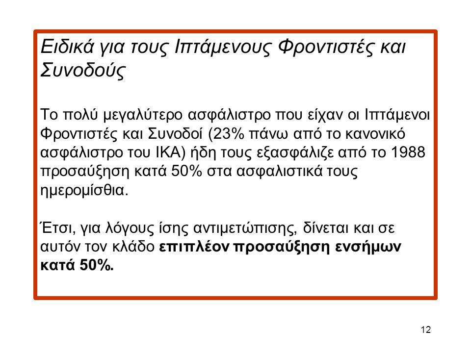 12 Ειδικά για τους Ιπτάμενους Φροντιστές και Συνοδούς Το πολύ μεγαλύτερο ασφάλιστρο που είχαν οι Ιπτάμενοι Φροντιστές και Συνοδοί (23% πάνω από το κανονικό ασφάλιστρο του ΙΚΑ) ήδη τους εξασφάλιζε από το 1988 προσαύξηση κατά 50% στα ασφαλιστικά τους ημερομίσθια.