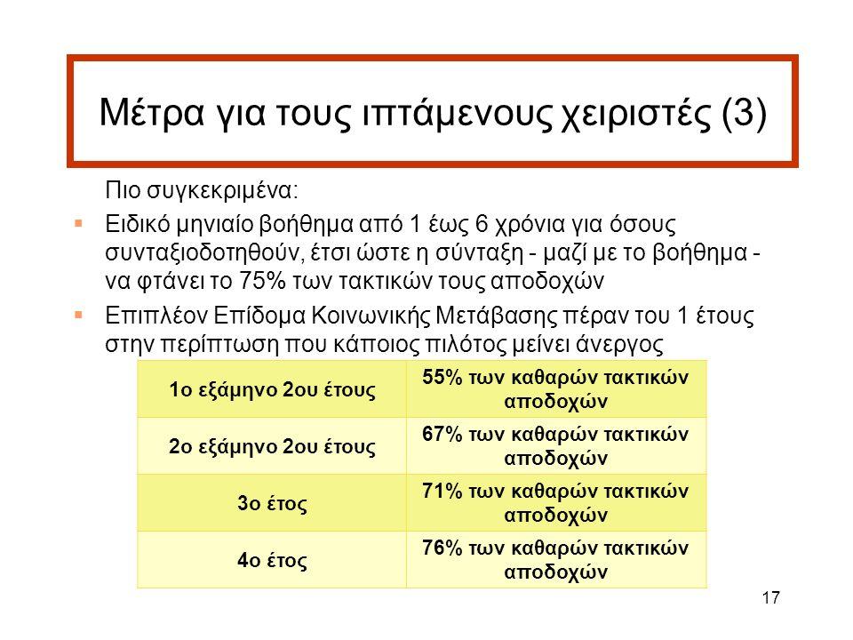 17 Μέτρα για τους ιπτάμενους χειριστές (3) Πιο συγκεκριμένα:  Ειδικό μηνιαίο βοήθημα από 1 έως 6 χρόνια για όσους συνταξιοδοτηθούν, έτσι ώστε η σύνταξη - μαζί με το βοήθημα - να φτάνει το 75% των τακτικών τους αποδοχών  Επιπλέον Επίδομα Κοινωνικής Μετάβασης πέραν του 1 έτους στην περίπτωση που κάποιος πιλότος μείνει άνεργος 1ο εξάμηνο 2ου έτους 55% των καθαρών τακτικών αποδοχών 2ο εξάμηνο 2ου έτους 67% των καθαρών τακτικών αποδοχών 3ο έτος 71% των καθαρών τακτικών αποδοχών 4ο έτος 76% των καθαρών τακτικών αποδοχών