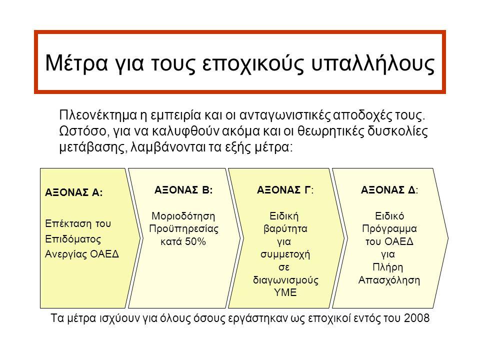 18 Μέτρα για τους εποχικούς υπαλλήλους Πλεονέκτημα η εμπειρία και οι ανταγωνιστικές αποδοχές τους.