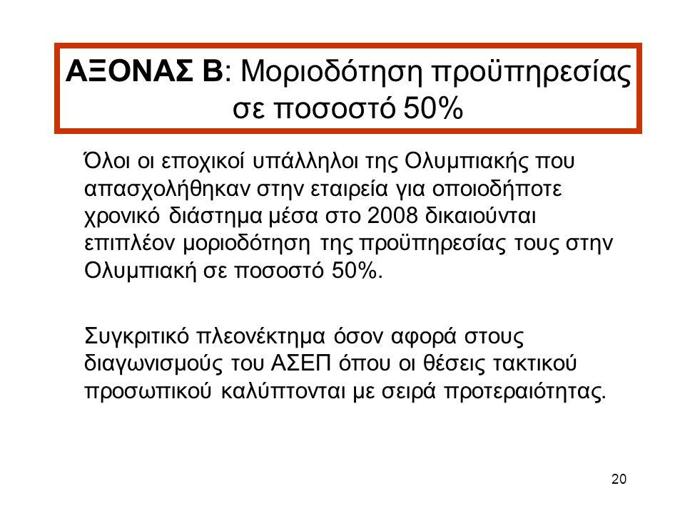 20 ΑΞΟΝΑΣ Β: Μοριοδότηση προϋπηρεσίας σε ποσοστό 50% Όλοι οι εποχικοί υπάλληλοι της Ολυμπιακής που απασχολήθηκαν στην εταιρεία για οποιοδήποτε χρονικό διάστημα μέσα στο 2008 δικαιούνται επιπλέον μοριοδότηση της προϋπηρεσίας τους στην Ολυμπιακή σε ποσοστό 50%.