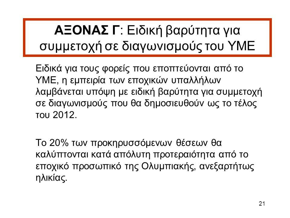 21 ΑΞΟΝΑΣ Γ: Ειδική βαρύτητα για συμμετοχή σε διαγωνισμούς του ΥΜΕ Ειδικά για τους φορείς που εποπτεύονται από το ΥΜΕ, η εμπειρία των εποχικών υπαλλήλων λαμβάνεται υπόψη με ειδική βαρύτητα για συμμετοχή σε διαγωνισμούς που θα δημοσιευθούν ως το τέλος του 2012.