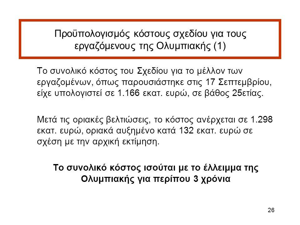26 Προϋπολογισμός κόστους σχεδίου για τους εργαζόμενους της Ολυμπιακής (1) Το συνολικό κόστος του Σχεδίου για το μέλλον των εργαζομένων, όπως παρουσιάστηκε στις 17 Σεπτεμβρίου, είχε υπολογιστεί σε 1.166 εκατ.