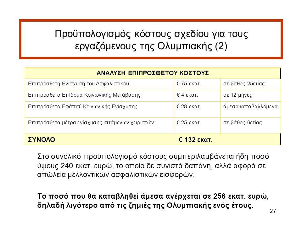 27 Προϋπολογισμός κόστους σχεδίου για τους εργαζόμενους της Ολυμπιακής (2) Στο συνολικό προϋπολογισμό κόστους συμπεριλαμβάνεται ήδη ποσό ύψους 240 εκατ.
