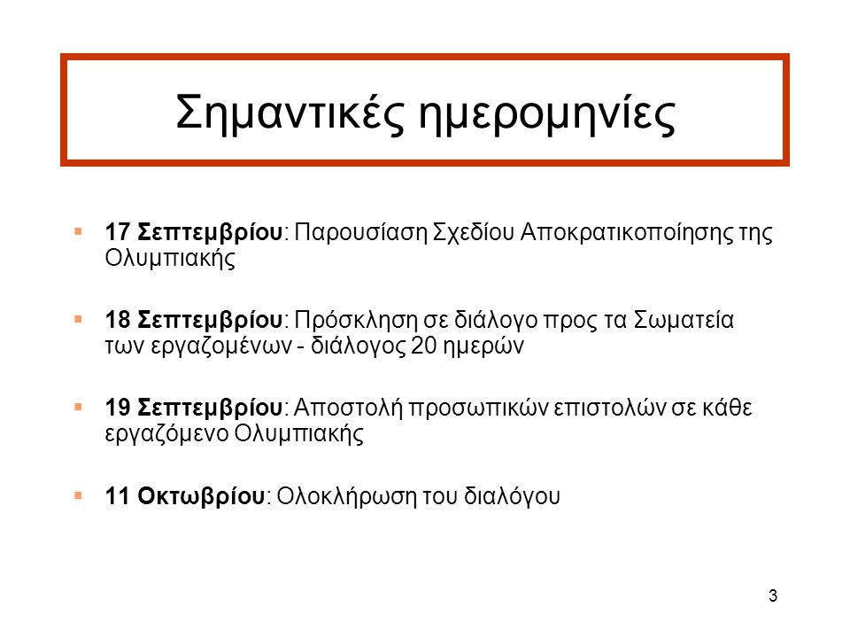 3 Σημαντικές ημερομηνίες  17 Σεπτεμβρίου: Παρουσίαση Σχεδίου Αποκρατικοποίησης της Ολυμπιακής  18 Σεπτεμβρίου: Πρόσκληση σε διάλογο προς τα Σωματεία των εργαζομένων - διάλογος 20 ημερών  19 Σεπτεμβρίου: Αποστολή προσωπικών επιστολών σε κάθε εργαζόμενο Ολυμπιακής  11 Οκτωβρίου: Ολοκλήρωση του διαλόγου