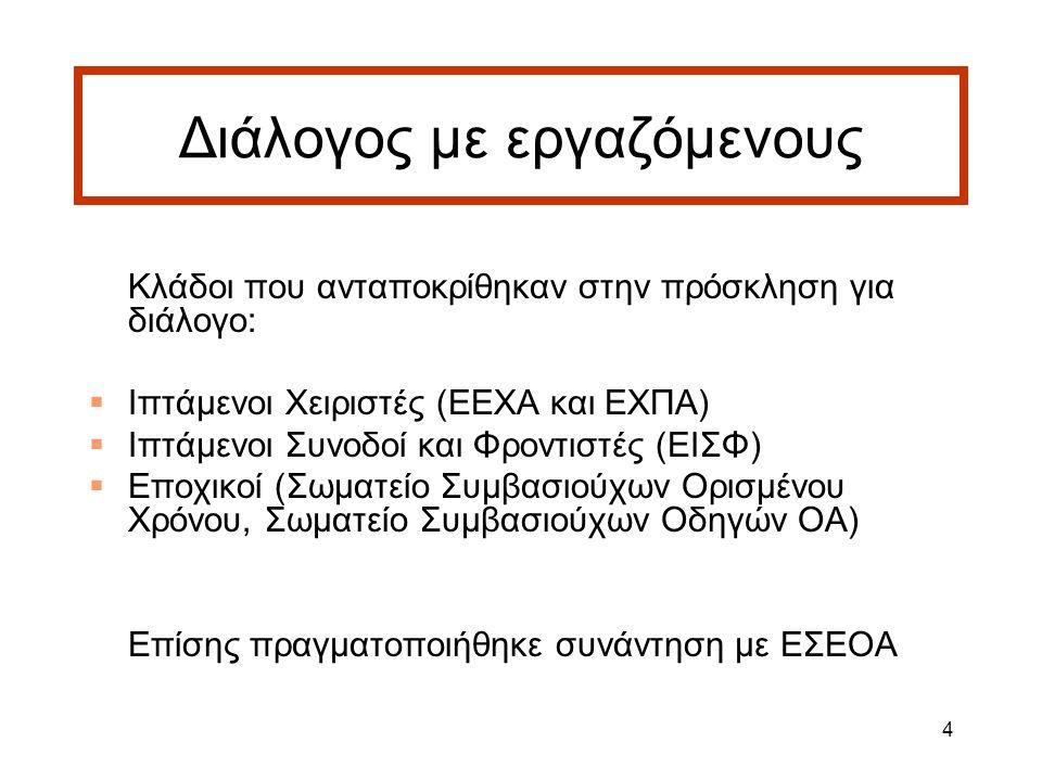 4 Διάλογος με εργαζόμενους Κλάδοι που ανταποκρίθηκαν στην πρόσκληση για διάλογο:  Ιπτάμενοι Χειριστές (ΕΕΧΑ και ΕΧΠΑ)  Ιπτάμενοι Συνοδοί και Φροντιστές (ΕΙΣΦ)  Εποχικοί (Σωματείο Συμβασιούχων Ορισμένου Χρόνου, Σωματείο Συμβασιούχων Οδηγών ΟΑ) Επίσης πραγματοποιήθηκε συνάντηση με ΕΣΕΟΑ