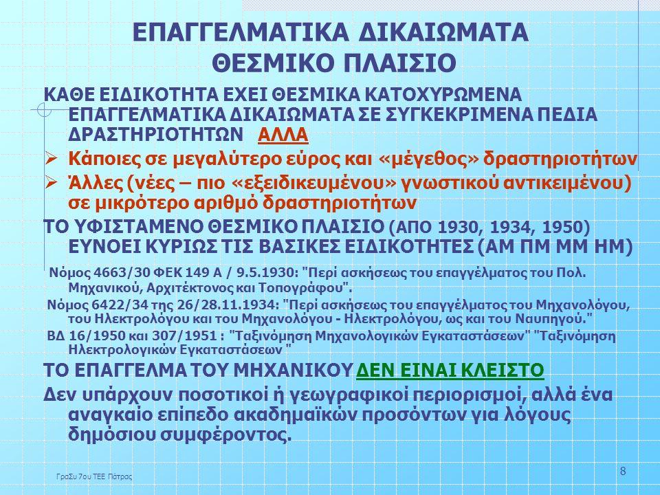 ΓραΣυ 7ου ΤΕΕ Πάτρας 8 ΕΠΑΓΓΕΛΜΑΤΙΚΑ ΔΙΚΑΙΩΜΑΤΑ ΘΕΣΜΙΚΟ ΠΛΑΙΣΙΟ ΚΑΘΕ ΕΙΔΙΚΟΤΗΤΑ ΕΧΕΙ ΘΕΣΜΙΚΑ ΚΑΤΟΧΥΡΩΜΕΝΑ ΕΠΑΓΓΕΛΜΑΤΙΚΑ ΔΙΚΑΙΩΜΑΤΑ ΣΕ ΣΥΓΚΕΚΡΙΜΕΝΑ ΠΕΔΙΑ ΔΡΑΣΤΗΡΙΟΤΗΤΩΝ ΑΛΛΑ  Κάποιες σε μεγαλύτερο εύρος και «μέγεθος» δραστηριοτήτων  Άλλες (νέες – πιο «εξειδικευμένου» γνωστικού αντικειμένου) σε μικρότερο αριθμό δραστηριοτήτων ΤΟ ΥΦΙΣΤΑΜΕΝΟ ΘΕΣΜΙΚΟ ΠΛΑΙΣΙΟ (ΑΠΟ 1930, 1934, 1950) ΕΥΝΟΕΙ ΚΥΡΙΩΣ ΤΙΣ ΒΑΣΙΚΕΣ ΕΙΔΙΚΟΤΗΤΕΣ (ΑΜ ΠΜ ΜΜ ΗΜ) Νόμος 4663/30 ΦΕΚ 149 Α / 9.5.1930: Περί ασκήσεως του επαγγέλματος του Πολ.