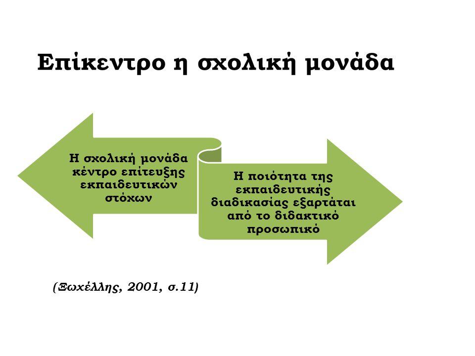 Επίκεντρο η σχολική μονάδα Η σχολική μονάδα κέντρο επίτευξης εκπαιδευτικών στόχων Η ποιότητα της εκπαιδευτικής διαδικασίας εξαρτάται από το διδακτικό προσωπικό ( Ξωχέλλης, 2001, σ.11)