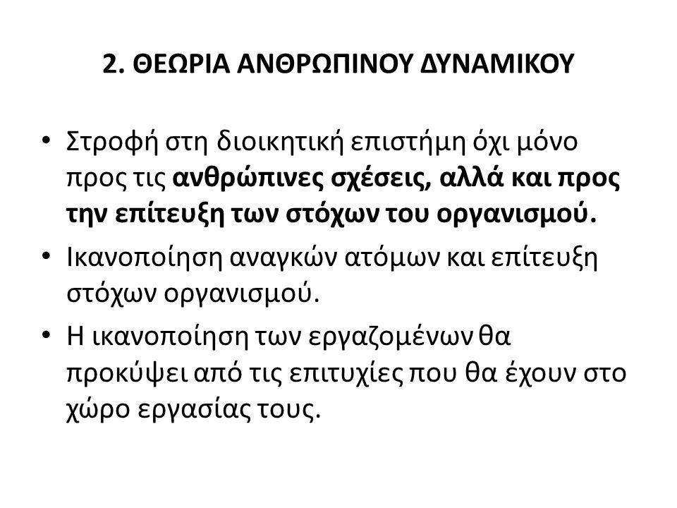 ΠΡΟΤΕΙΝΟΜΕΝΗ ΒΙΒΛΙΟΓΡΑΦΙΑ Πασιαρδής, Π.(2004). Εκπαιδευτική Ηγεσία.