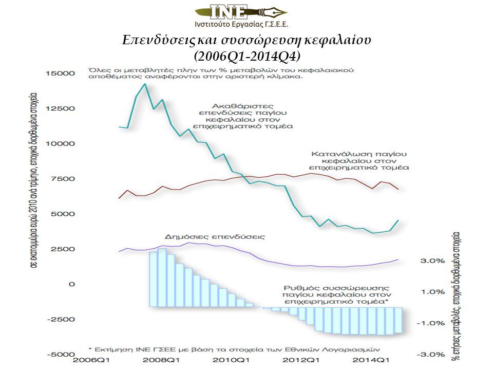 Επενδύσεις και συσσώρευση κεφαλαίου (2006Q1-2014Q4)