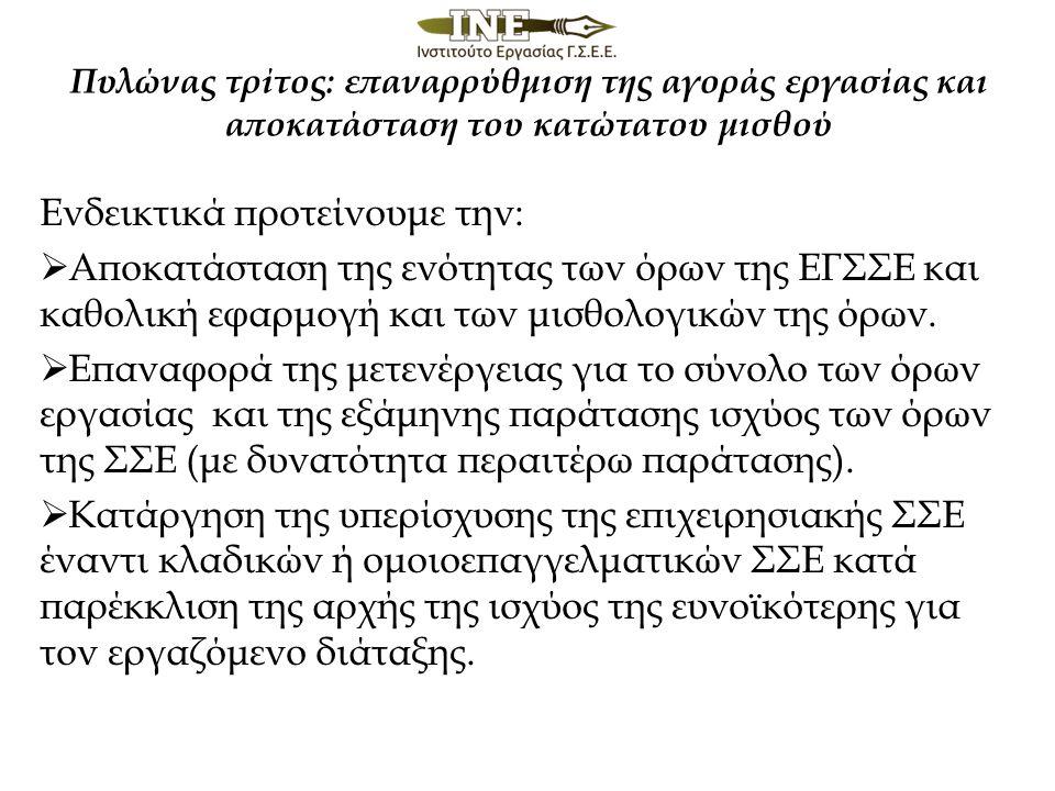 Πυλώνας τρίτος: επαναρρύθμιση της αγοράς εργασίας και αποκατάσταση του κατώτατου μισθού Ενδεικτικά προτείνουμε την:  Αποκατάσταση της ενότητας των όρων της ΕΓΣΣΕ και καθολική εφαρμογή και των μισθολογικών της όρων.