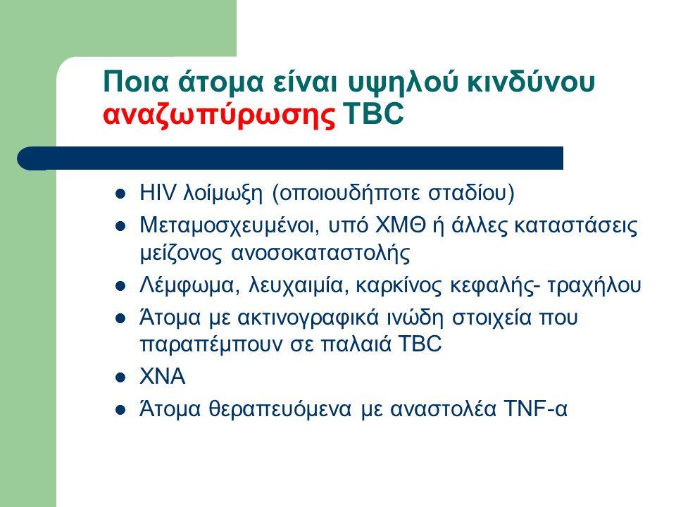 Ποια άτομα είναι υψηλού κινδύνου αναζωπύρωσης TBC HIV λοίμωξη (οποιουδήποτε σταδίου) Μεταμοσχευμένοι, υπό ΧΜΘ ή άλλες καταστάσεις μείζονος ανοσοκαταστολής Λέμφωμα, λευχαιμία, καρκίνος κεφαλής- τραχήλου Άτομα με ακτινογραφικά ινώδη στοιχεία που παραπέμπουν σε παλαιά TBC ΧΝΑ Άτομα θεραπευόμενα με αναστολέα TNF-α