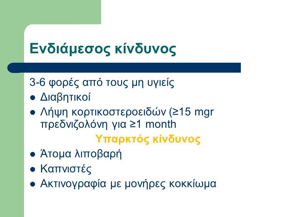 Ενδιάμεσος κίνδυνος 3-6 φορές από τους μη υγιείς Διαβητικοί Λήψη κορτικοστεροειδών (≥15 mgr πρεδνιζολόνη για ≥1 month Υπαρκτός κίνδυνος Άτομα λιποβαρή Καπνιστές Ακτινογραφία με μονήρες κοκκίωμα