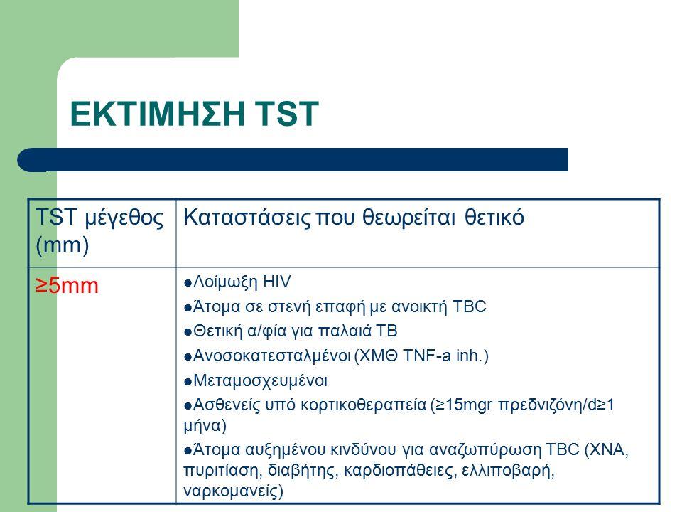 ΕΚΤΙΜΗΣΗ TST TST μέγεθος (mm) Καταστάσεις που θεωρείται θετικό ≥5mm Λοίμωξη HIV Άτομα σε στενή επαφή με ανοικτή TBC Θετική α/φία για παλαιά TB Ανοσοκατεσταλμένοι (ΧΜΘ ΤNF-a inh.) Μεταμοσχευμένοι Ασθενείς υπό κορτικοθεραπεία (≥15mgr πρεδνιζόνη/d≥1 μήνα) Άτομα αυξημένου κινδύνου για αναζωπύρωση TBC (XNA, πυριτίαση, διαβήτης, καρδιοπάθειες, ελλιποβαρή, ναρκομανείς)