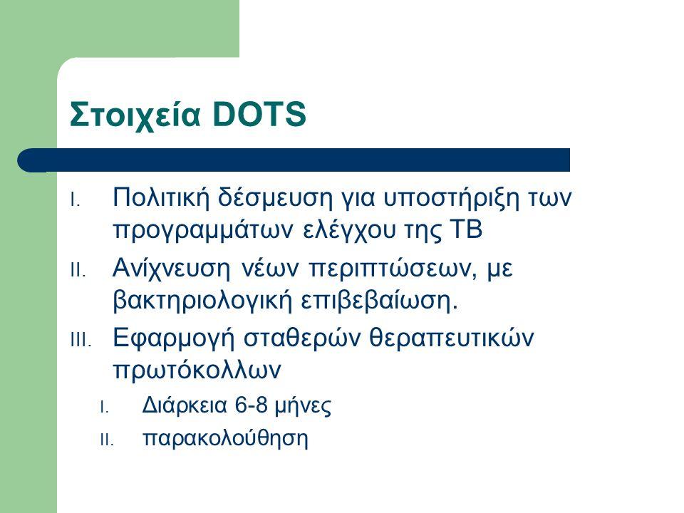 Στοιχεία DOTS I. Πολιτική δέσμευση για υποστήριξη των προγραμμάτων ελέγχου της TB II.