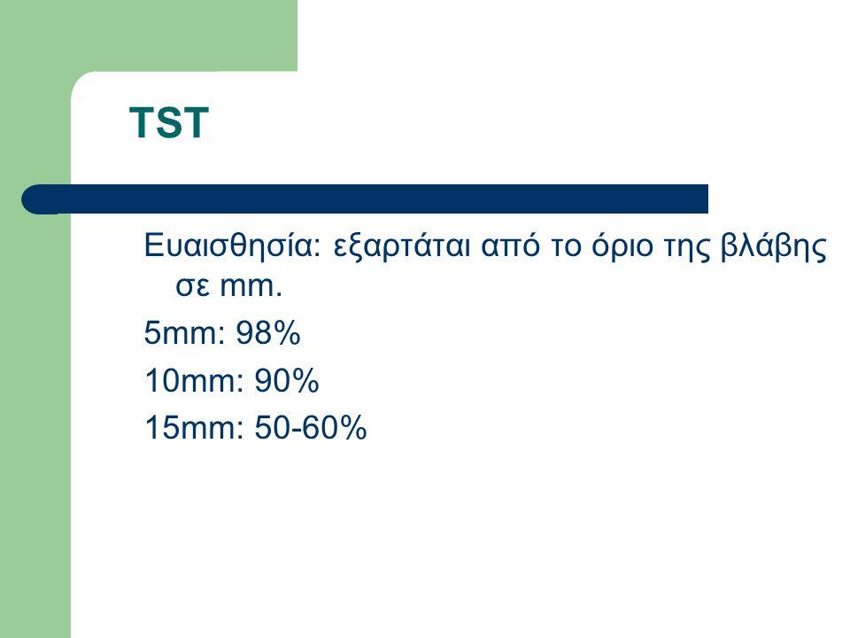 TST Ευαισθησία: εξαρτάται από το όριο της βλάβης σε mm. 5mm: 98% 10mm: 90% 15mm: 50-60%