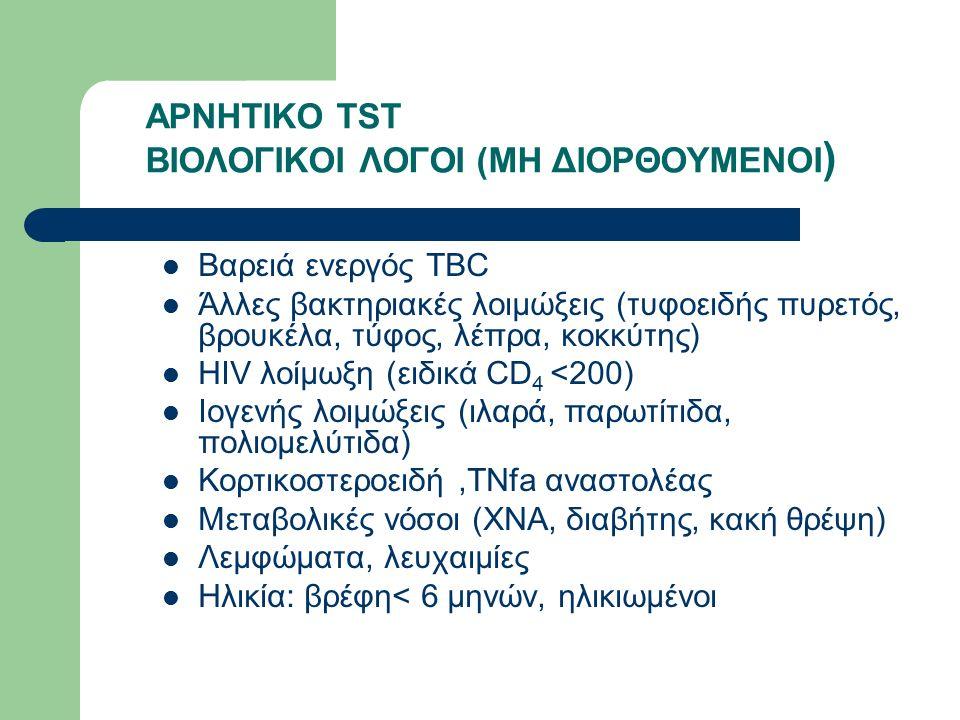 ΑΡΝΗΤΙΚΟ TSΤ ΒΙΟΛΟΓΙΚΟΙ ΛΟΓΟΙ (ΜΗ ΔΙΟΡΘΟΥΜΕΝΟΙ ) Βαρειά ενεργός TBC Άλλες βακτηριακές λοιμώξεις (τυφοειδής πυρετός, βρουκέλα, τύφος, λέπρα, κοκκύτης) HIV λοίμωξη (ειδικά CD 4 <200) Ιογενής λοιμώξεις (ιλαρά, παρωτίτιδα, πολιομελύτιδα) Κορτικοστεροειδή,TNfa αναστολέας Μεταβολικές νόσοι (ΧΝΑ, διαβήτης, κακή θρέψη) Λεμφώματα, λευχαιμίες Ηλικία: βρέφη< 6 μηνών, ηλικιωμένοι