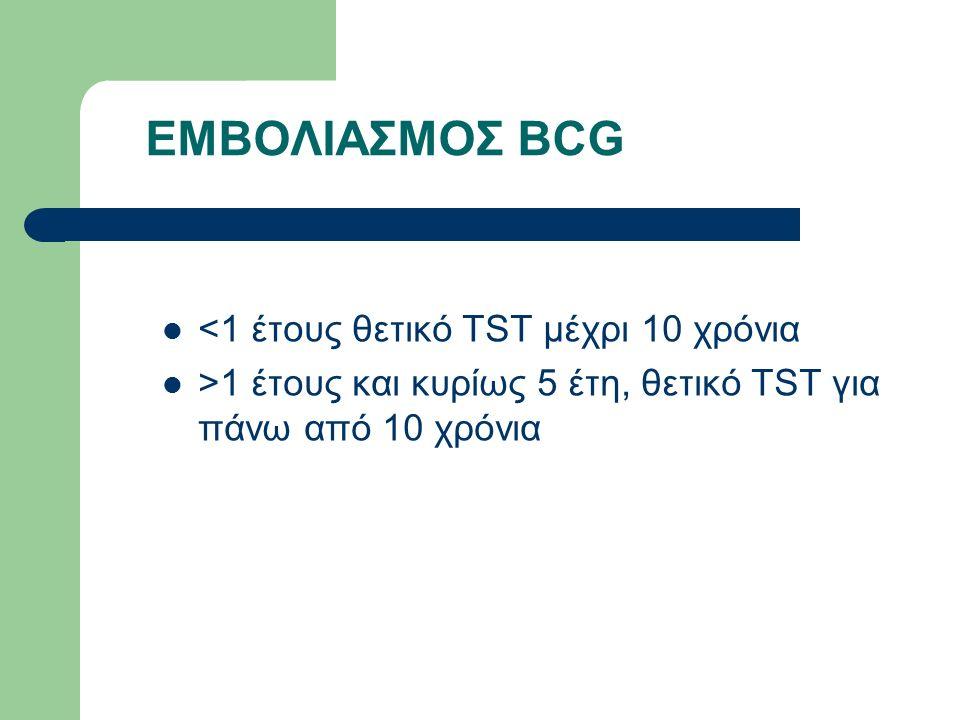 ΕΜΒΟΛΙΑΣΜΟΣ BCG <1 έτους θετικό TST μέχρι 10 χρόνια >1 έτους και κυρίως 5 έτη, θετικό TST για πάνω από 10 χρόνια