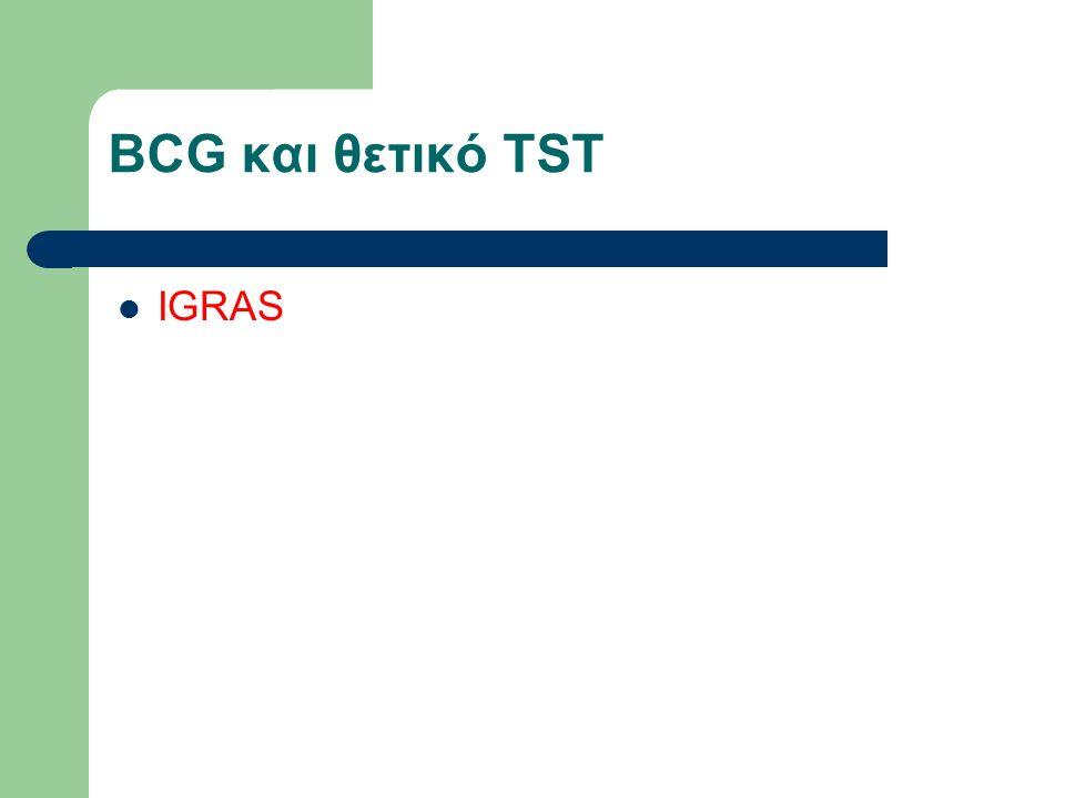 BCG και θετικό TST IGRAS