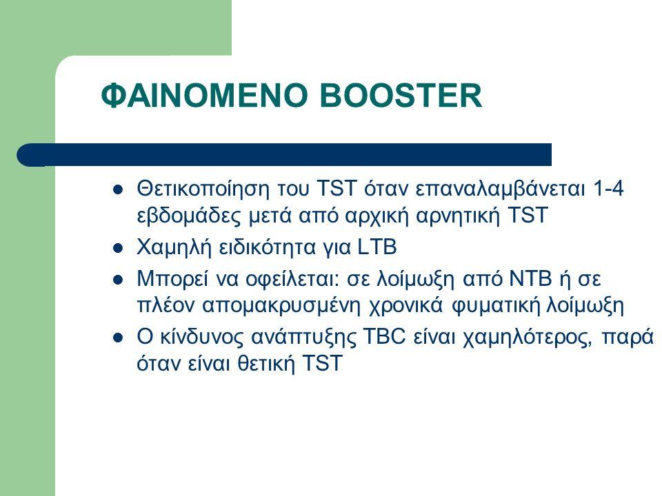 ΦΑΙΝΟΜΕΝΟ BOOSTER Θετικοποίηση του TST όταν επαναλαμβάνεται 1-4 εβδομάδες μετά από αρχική αρνητική TST Χαμηλή ειδικότητα για LTB Μπορεί να οφείλεται: σε λοίμωξη από NTB ή σε πλέον απομακρυσμένη χρονικά φυματική λοίμωξη Ο κίνδυνος ανάπτυξης TBC είναι χαμηλότερος, παρά όταν είναι θετική TST