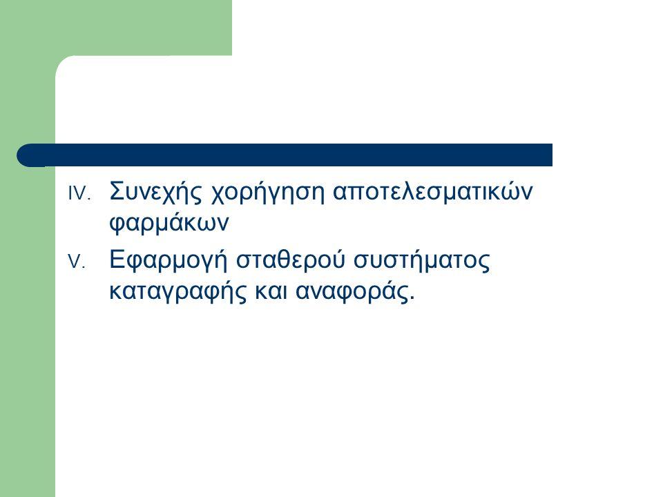 IV. Συνεχής χορήγηση αποτελεσματικών φαρμάκων V.