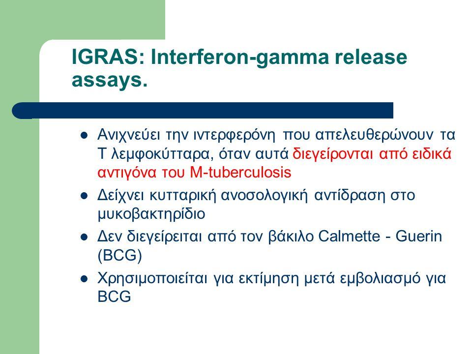 IGRAS: Interferon-gamma release assays.
