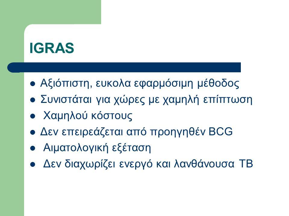 IGRAS Αξιόπιστη, ευκολα εφαρμόσιμη μέθοδος Συνιστάται για χώρες με χαμηλή επίπτωση Χαμηλού κόστους Δεν επειρεάζεται από προηγηθέν ΒCG Aιματολογική εξέταση Δεν διαχωρίζει ενεργό και λανθάνουσα ΤΒ