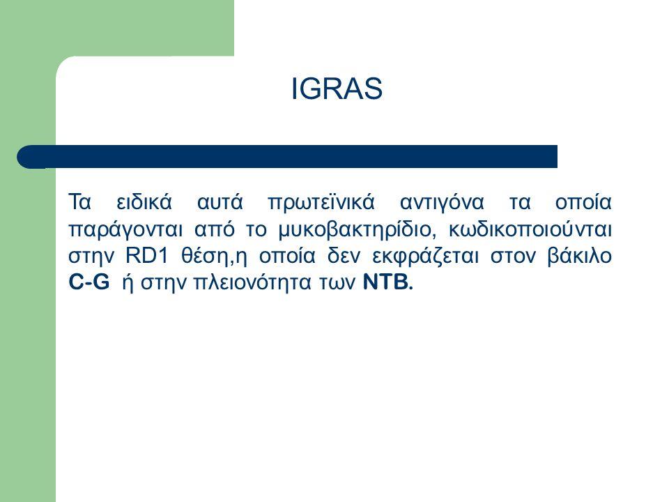 IGRAS Τα ειδικά αυτά πρωτεϊνικά αντιγόνα τα οποία παράγονται από το μυκοβακτηρίδιο, κωδικοποιούνται στην RD1 θέση,η οποία δεν εκφράζεται στον βάκιλο C-G ή στην πλειονότητα των NTB.