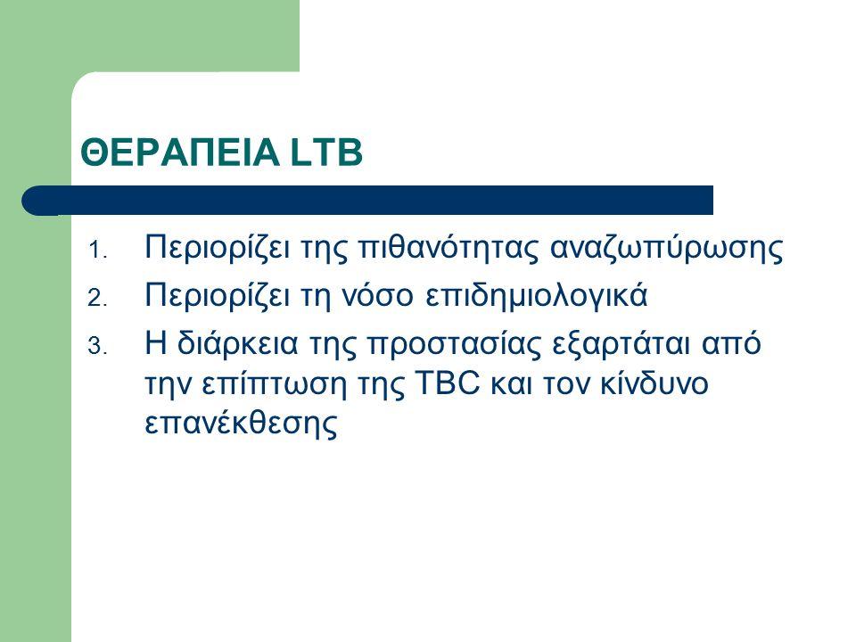 ΘΕΡΑΠΕΙΑ LTB 1. Περιορίζει της πιθανότητας αναζωπύρωσης 2.