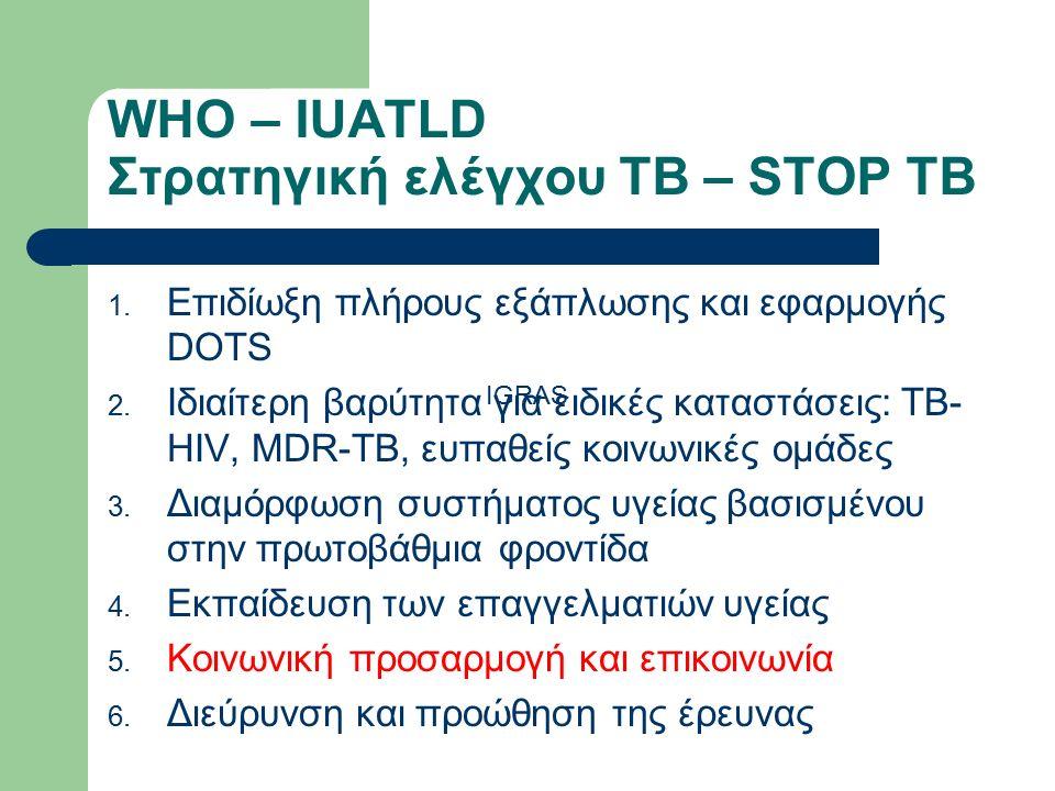 WHO – IUATLD Στρατηγική ελέγχου TB – STOP TB 1. Επιδίωξη πλήρους εξάπλωσης και εφαρμογής DOTS 2.