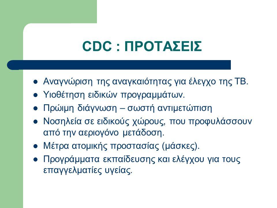 CDC : ΠΡΟΤΑΣΕΙΣ Αναγνώριση της αναγκαιότητας για έλεγχο της ΤΒ.