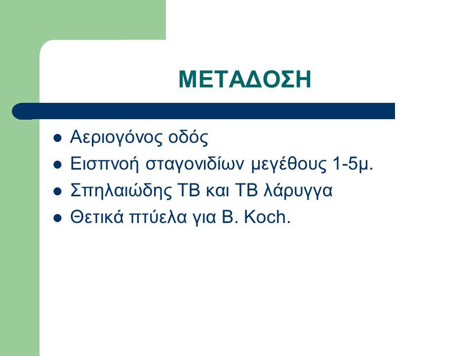 ΜΕΤΑΔΟΣΗ Αεριογόνος οδός Εισπνοή σταγονιδίων μεγέθους 1-5μ.