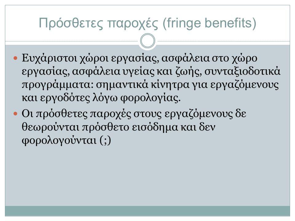 Προβλήματα Imagine that a company knows that if it cuts wages 10 percent, then 10 percent of its employees will leave.