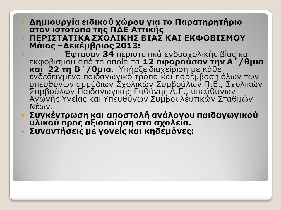 Δημιουργία ειδικού χώρου για το Παρατηρητήριο στον ιστότοπο της ΠΔΕ Αττικής ΠΕΡΙΣΤΑΤΙΚΑ ΣΧΟΛΙΚΗΣ ΒΙΑΣ ΚΑΙ ΕΚΦΟΒΙΣΜΟΥ Μάιος –Δεκέμβριος 2013: Έφτασαν 34 περιστατικά ενδοσχολικής βίας και εκφοβισμού από τα οποία τα 12 αφορούσαν την Α΄/θμια και 22 τη Β΄/θμια.