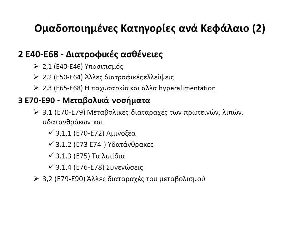 2 E40-E68 - Διατροφικές ασθένειες  2,1 (E40-E46) Υποσιτισμός  2,2 (E50-E64) Άλλες διατροφικές ελλείψεις  2,3 (E65-E68) Η παχυσαρκία και άλλα hyperalimentation 3 E70-E90 - Μεταβολικά νοσήματα  3,1 (E70-E79) Μεταβολικές διαταραχές των πρωτεϊνών, λιπών, υδατανθράκων και 3.1.1 (E70-E72) Αμινοξέα 3.1.2 (Ε73 Ε74-) Υδατάνθρακες 3.1.3 (E75) Τα λιπίδια 3.1.4 (E76-E78) Συνενώσεις  3,2 (E79-E90) Άλλες διαταραχές του μεταβολισμού Ομαδοποιημένες Κατηγορίες ανά Κεφάλαιο (2)