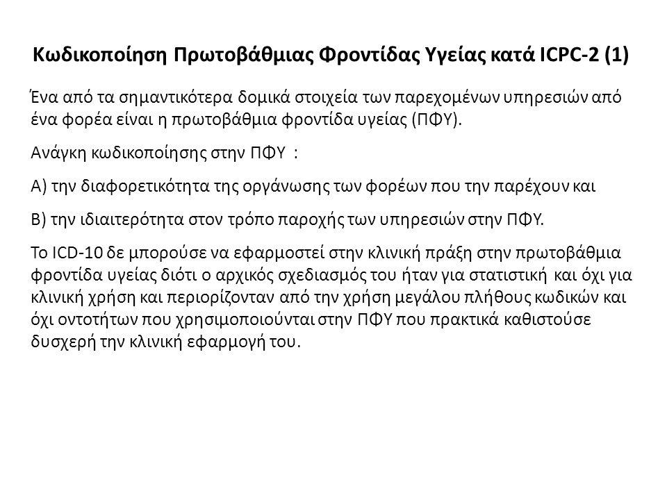 Κωδικοποίηση Πρωτοβάθμιας Φροντίδας Υγείας κατά ICPC-2 (1) Ένα από τα σημαντικότερα δομικά στοιχεία των παρεχομένων υπηρεσιών από ένα φορέα είναι η πρ