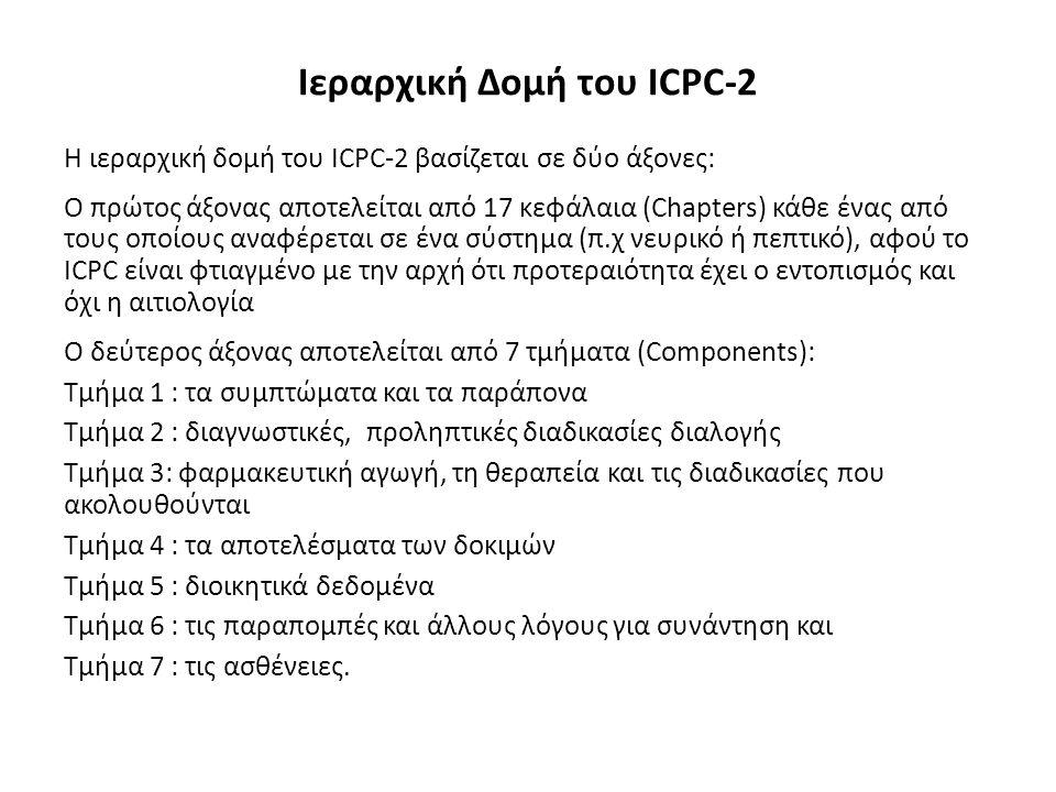 Ιεραρχική Δομή του ICPC-2 Η ιεραρχική δομή του ICPC-2 βασίζεται σε δύο άξονες: Ο πρώτος άξονας αποτελείται από 17 κεφάλαια (Chapters) κάθε ένας από τους οποίους αναφέρεται σε ένα σύστημα (π.χ νευρικό ή πεπτικό), αφού το ICPC είναι φτιαγμένο με την αρχή ότι προτεραιότητα έχει ο εντοπισμός και όχι η αιτιολογία Ο δεύτερος άξονας αποτελείται από 7 τμήματα (Components): Τμήμα 1 : τα συμπτώματα και τα παράπονα Τμήμα 2 : διαγνωστικές, προληπτικές διαδικασίες διαλογής Τμήμα 3: φαρμακευτική αγωγή, τη θεραπεία και τις διαδικασίες που ακολουθούνται Τμήμα 4 : τα αποτελέσματα των δοκιμών Τμήμα 5 : διοικητικά δεδομένα Τμήμα 6 : τις παραπομπές και άλλους λόγους για συνάντηση και Τμήμα 7 : τις ασθένειες.