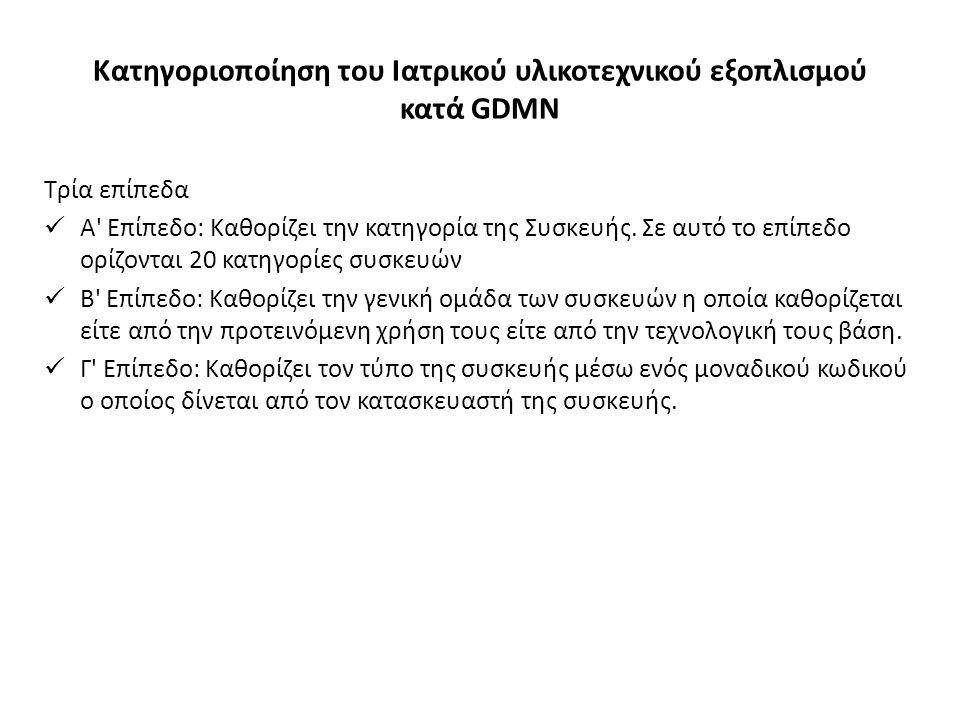 Kατηγοριοποίηση του Ιατρικού υλικοτεχνικού εξοπλισμού κατά GDMN Τρία επίπεδα Α' Επίπεδο: Καθορίζει την κατηγορία της Συσκευής. Σε αυτό το επίπεδο ορίζ