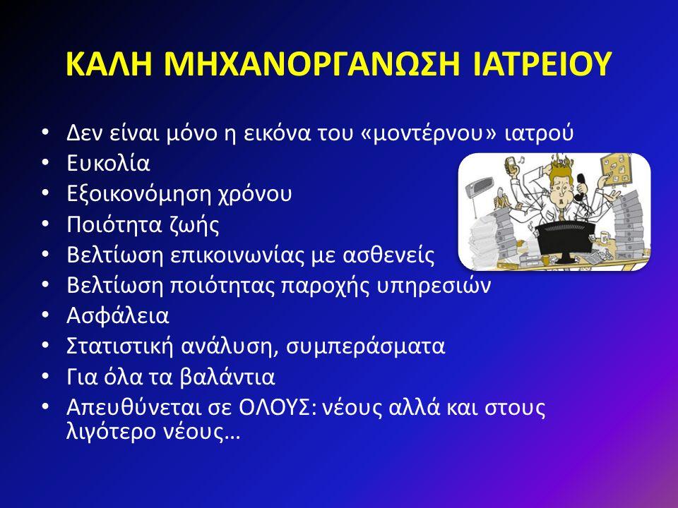 ΚΑΛΗ ΜΗΧΑΝΟΡΓΑΝΩΣΗ ΙΑΤΡΕΙΟΥ Δεν είναι μόνο η εικόνα του «μοντέρνου» ιατρού Ευκολία Εξοικονόμηση χρόνου Ποιότητα ζωής Βελτίωση επικοινωνίας με ασθενείς