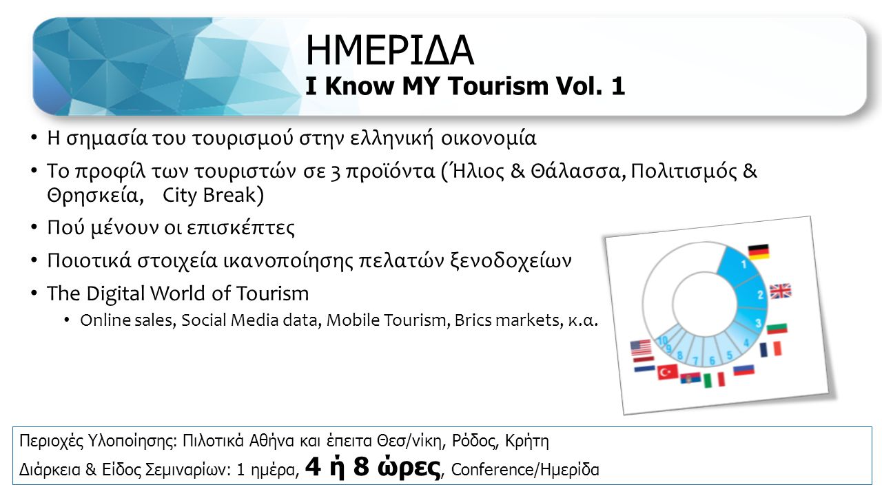 ΗΜΕΡΙΔA I Know MY Tourism Vol.