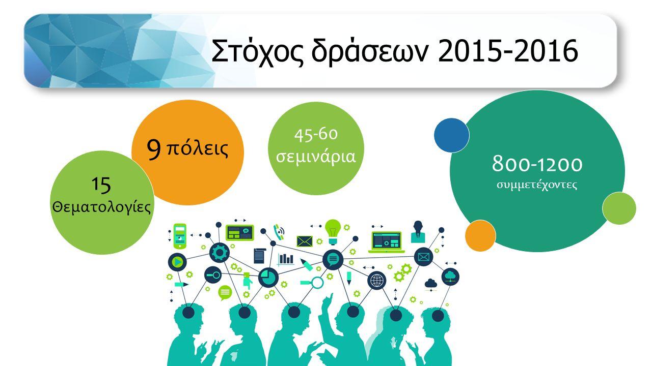 Στόχος δράσεων 2015-2016 800-1200 συμμετέχοντες 45-60 σεμινάρια 9 πόλεις 15 Θεματολογίες