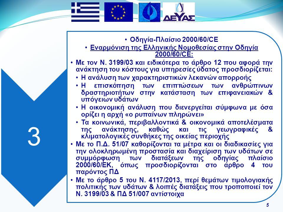 5 3 Οδηγία-Πλαίσιο 2000/60/CE Εναρμόνιση της Ελληνικής Νομοθεσίας στην Οδηγία 2000/60/CE: Με τον Ν.