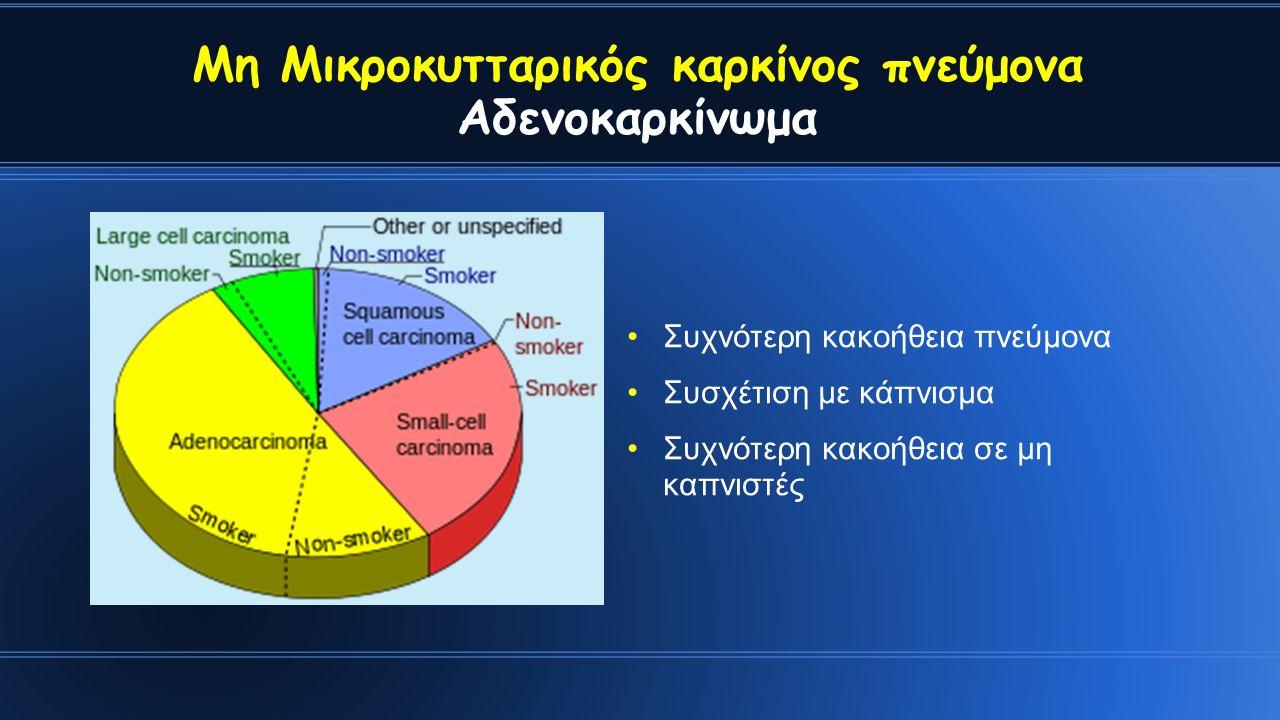 Μη Μικροκυτταρικός καρκίνος πνεύμονα Αδενοκαρκίνωμα Συχνότερη κακοήθεια πνεύμονα Συσχέτιση με κάπνισμα Συχνότερη κακοήθεια σε μη καπνιστές