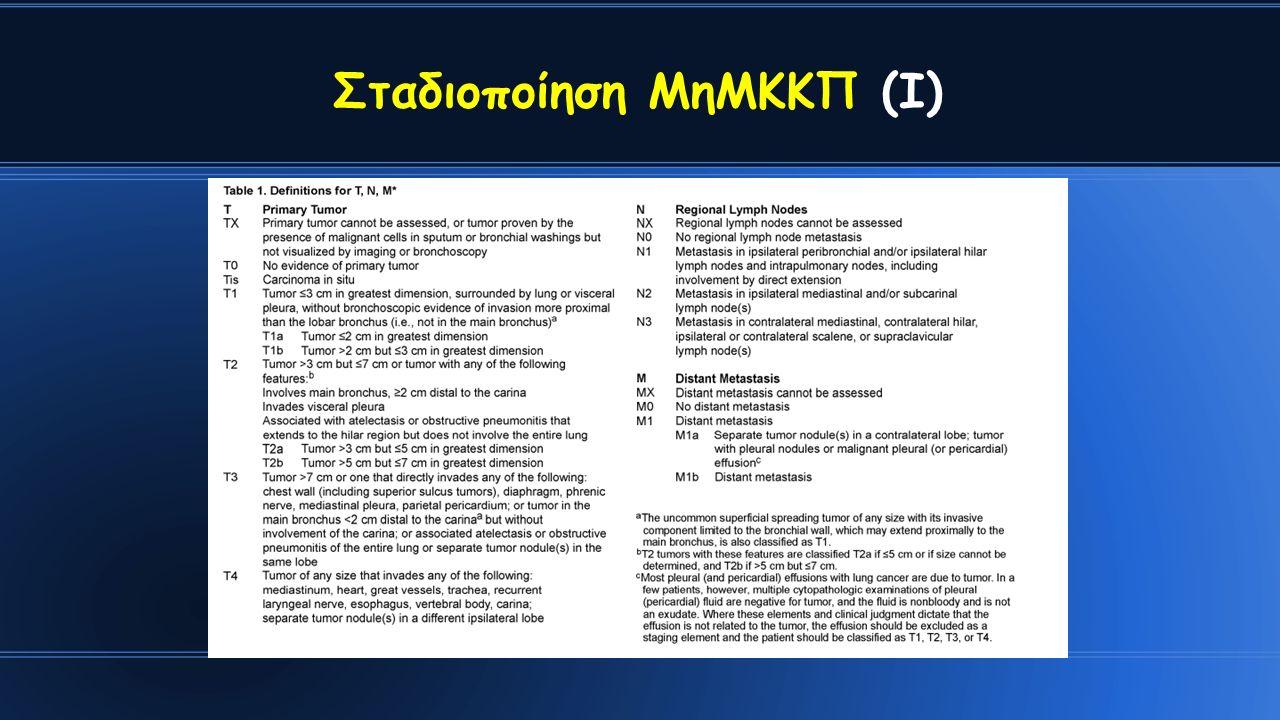 Σταδιοποίηση ΜηΜΚΚΠ (Ι)