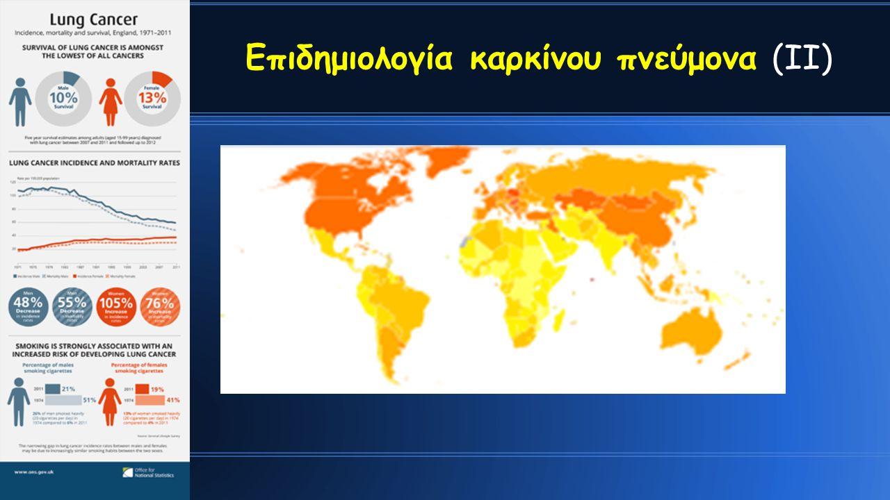 Σταδιοποίηση ΜηΜΚΚΠ (ΙI) ΣΤΑΔΙΟ Ι ΣΤΑΔΙΟ ΙΙ 5ετής επιβίωση: 45%-65% 5ετής επιβίωση: 25% -35%