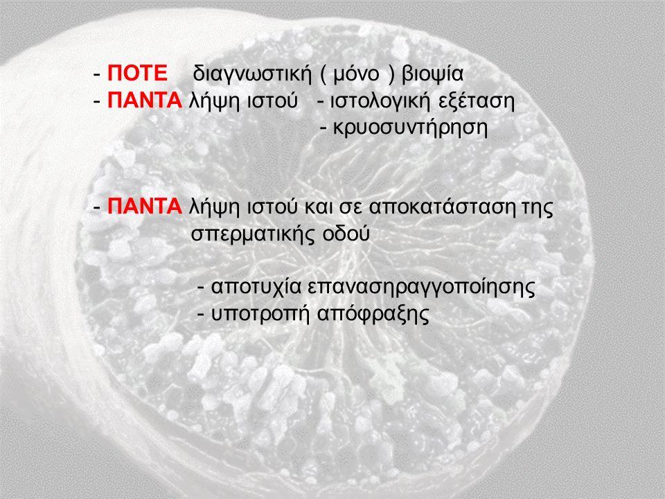 - ΠΟΤΕ διαγνωστική ( μόνο ) βιοψία - ΠΑΝΤΑ λήψη ιστού - ιστολογική εξέταση - κρυοσυντήρηση - ΠΑΝΤΑ λήψη ιστού και σε αποκατάσταση της σπερματικής οδού - αποτυχία επανασηραγγοποίησης - υποτροπή απόφραξης