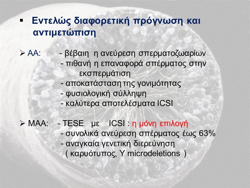  Εντελώς διαφορετική πρόγνωση και αντιμετώπιση  ΑΑ: - βέβαιη η ανεύρεση σπερματοζωαρίων - πιθανή η επαναφορά σπέρματος στην εκσπερμάτιση - αποκατάσταση της γονιμότητας - φυσιολογική σύλληψη - καλύτερα αποτελέσματα ICSI  ΜΑΑ: - TESE με ICSI : η μόνη επιλογή - συνολικά ανεύρεση σπέρματος έως 63% - αναγκαία γενετική διερεύνηση ( καρυότυπος, Υ microdeletions )
