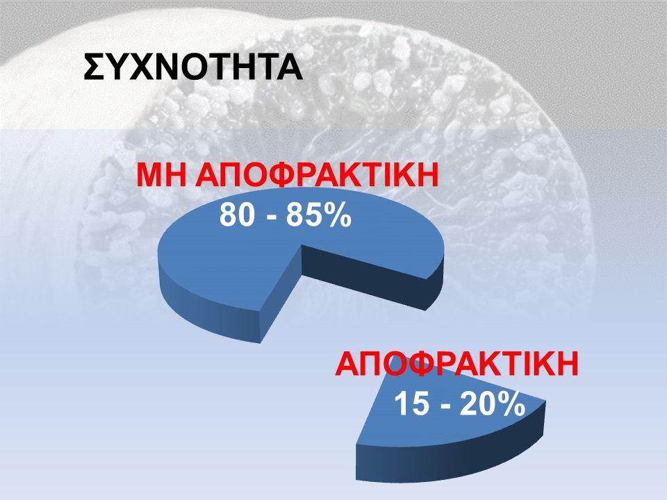 Τυπική εικόνα ΜΑΑ: μικροί, μαλακοί όρχεις, πιθανόν διαταραχές τριχοφυΐας, κατανομής λίπους, μυϊκής μάζας  FSH, LH, πιθανόν  Τεστοστερόνη ΑΑ: φυσιολογικό μέγεθος όρχεων, πιθανόν διόγκωση ή/και σκληρία επιδιδυμίδων Φυσιολογική FSH σπερμοδιάγραμμα με μικρό όγκο